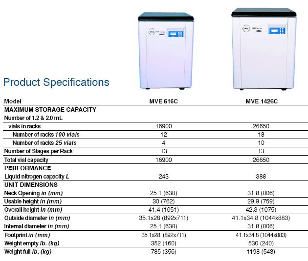 Image result for MVE Cabinet Series
